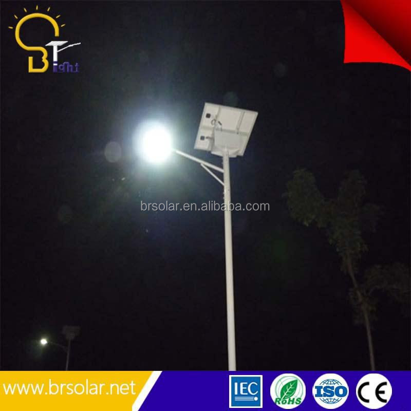 new technology product in china Applied in More than 50 Countries 5 years Warranty lu2 led street light