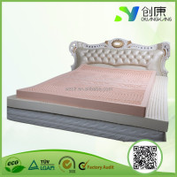 Hot-Selling anti-bacteria anion 100 latex mattress