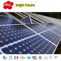 the best solar panel manufacturer made in china