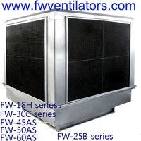 Huge airflow low noise metal shell china evaporative air cooler