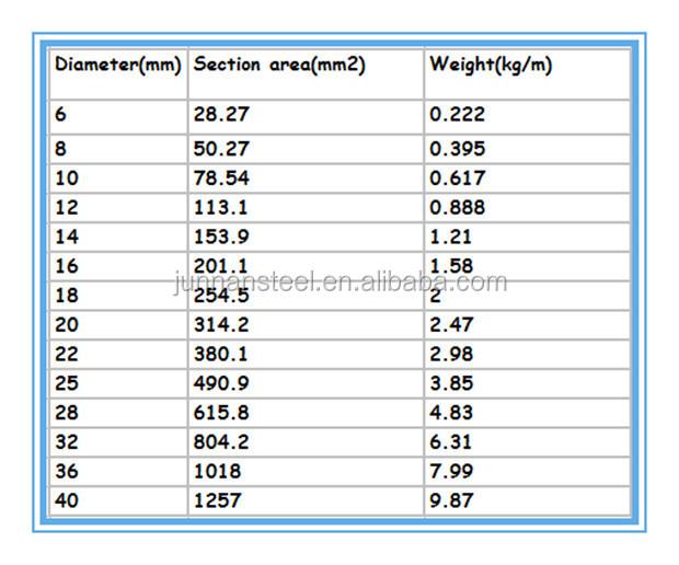 Mild Steel Weight Table Creativehobbyore