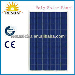 Poly Solar Panel 160W Price Per Watt