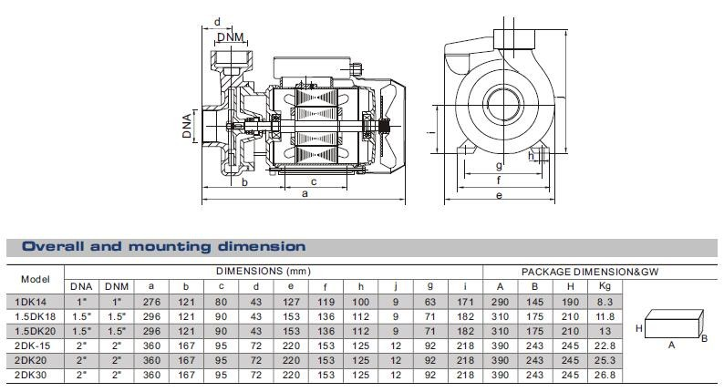 DK Series centrifugal agricultural sprayer pumps