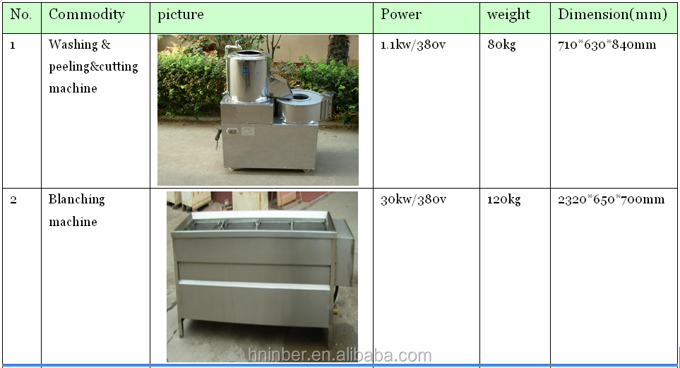 fresh potato chips blanching frying machine on sale 2015