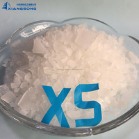 Aluminum Sulfate Prices