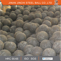 Forging steel mill ball in different field application