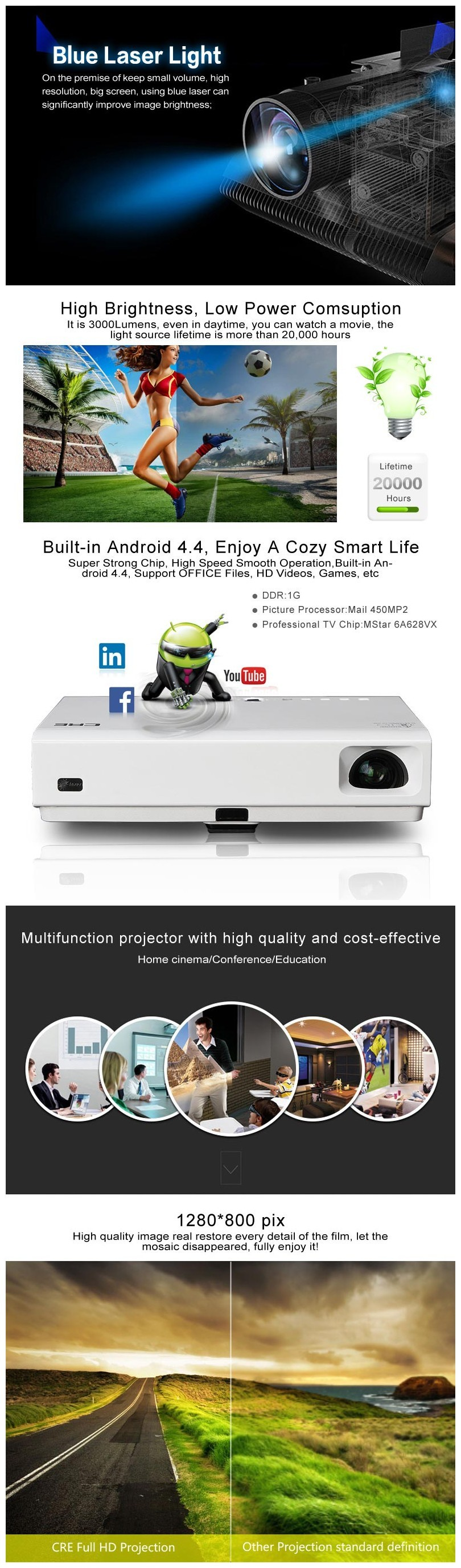 Blue film video home theater download hindi video hd songs android tv box 3d projector battery powered