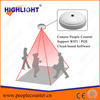 Highlight HPC008 Wireless Electronic Camera People