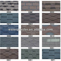 Cheap Asphalt Shingle