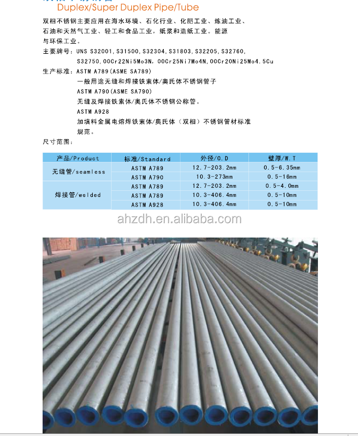 stainless steel pipe grades pdf