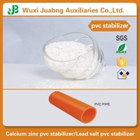 Worth Buying Chemical Used In PVC Pipe