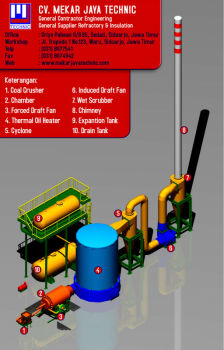 THERMAL OIL For COAL BURNER