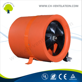 CHOSEN New product less noise agriculture &greenhouse in line duct fan