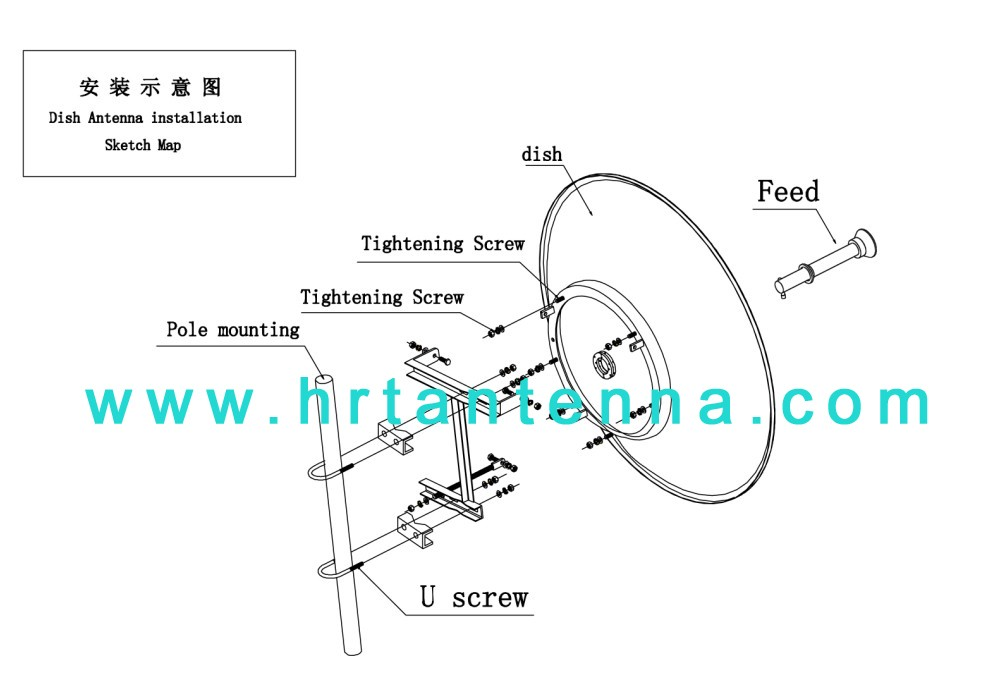 Factory production 2.4GHz wifi MIMO dish antenna TDJ-2400D6-21*2