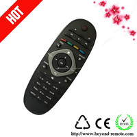 master function for tv remote control