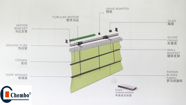 Electric Roman Blinds And Shades Mechanism Buy Electric