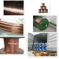Copper Clad Steel Wire/cable