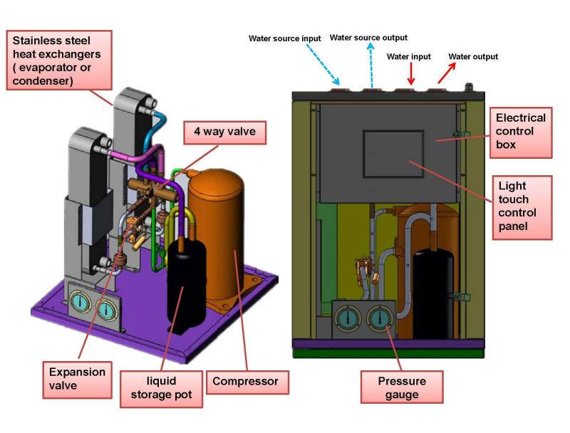 Guangzhou Deron Household Water Source Jacuzzi Heat Pump