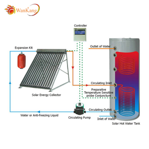 Products Small Heat Pump Best Instant Shower 200L Split Pressurized Vacuum Tube Solar Water Heater