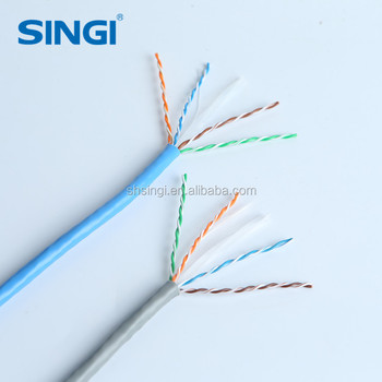 waterproof jacket cable ftp outdoor cat5e cable price per meter , PVC + PE double jacket Waterproof