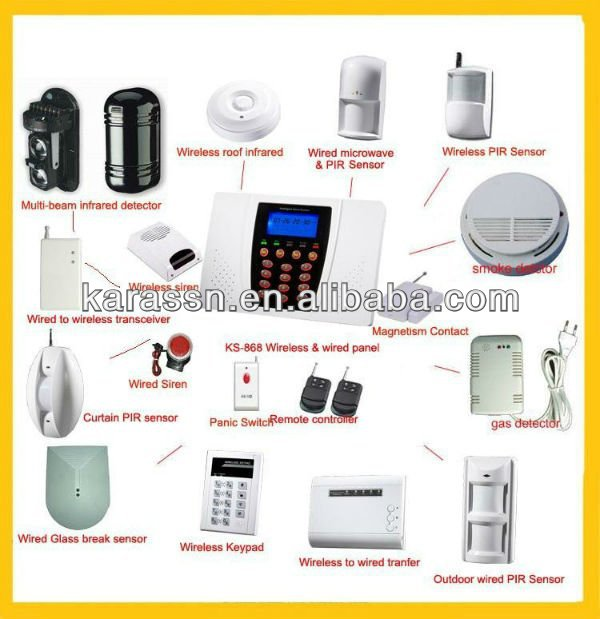 gsm security wireless smart security alarm system
