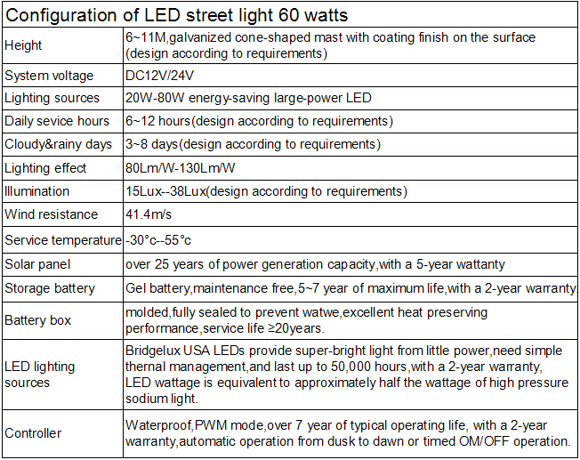 replacable solar led street light garden esl-16