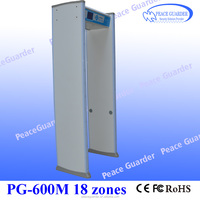 Enhanced Plywood Arched Metal Detector Gate