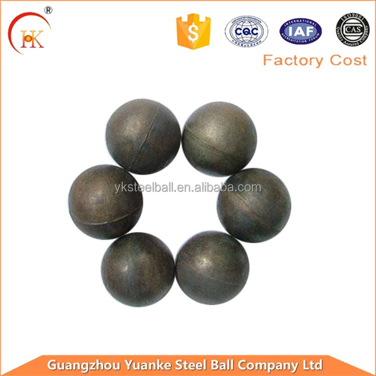 Casting And Forging Steel Balls