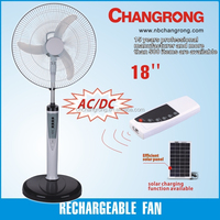 Rechargeable floor fan electric with remote control