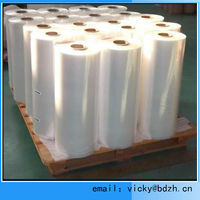 China manufacturer high quality transparent polyolefin POF heat shrink film wrap