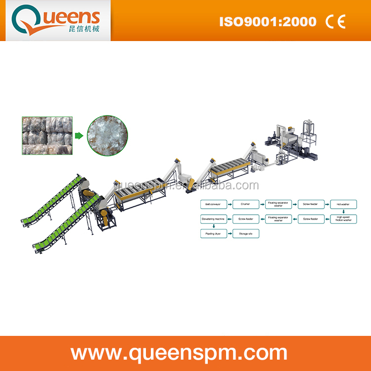 Waste Plastic PP PE Film Washing Line/Recycling Machine