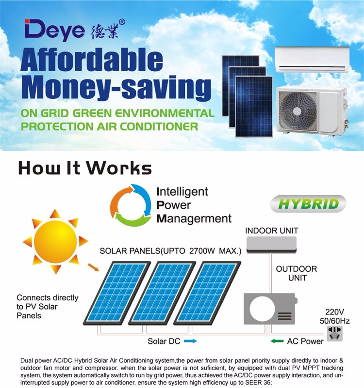 DC/AC dual power 24000 BTU frequency conversion hybrid Solar Air Conditioner price
