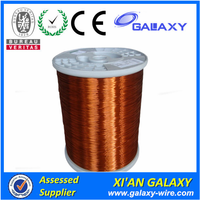 For India Market Populer Aluminium Enamelled Wire, Enameled Winding Wire for Air Cooler Pumps spare parts for air cooler pumps