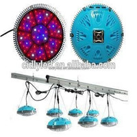 Super high quality 150W ufo led garden indoor culture plant growth led grow lighting