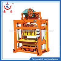 Produce all kinds of wall blocks small brick block making machine used at home