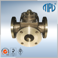 manual ball valve picture