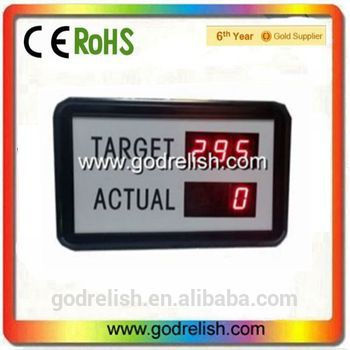 "Godrelish 1.5"" LED Production Counter Led board for Factory production lines"