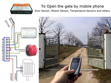 GSM Gate Opener, SMS Control automatic garage door remote control,gate opener