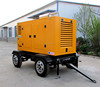 High performance portable green generators for home use