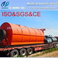 horizontal rotation waste tire to oil machine with X-ray test 100% Safety
