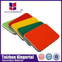 Alucoworld in kerala top ten selling products aluminium composite panels
