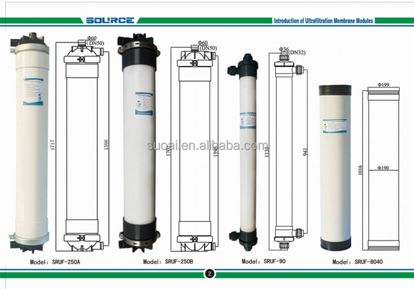 ultrafiltration the water purification process essay