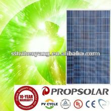 240W Poly Solar Panel For Home Use With CE,TUV,panel solar pool heating