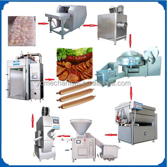 Fast Speed Salami Frankfurter Stainless Steel Sausage Making Machine