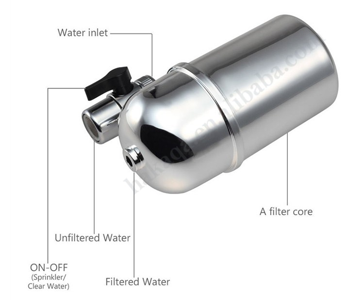 how to clean water faucet