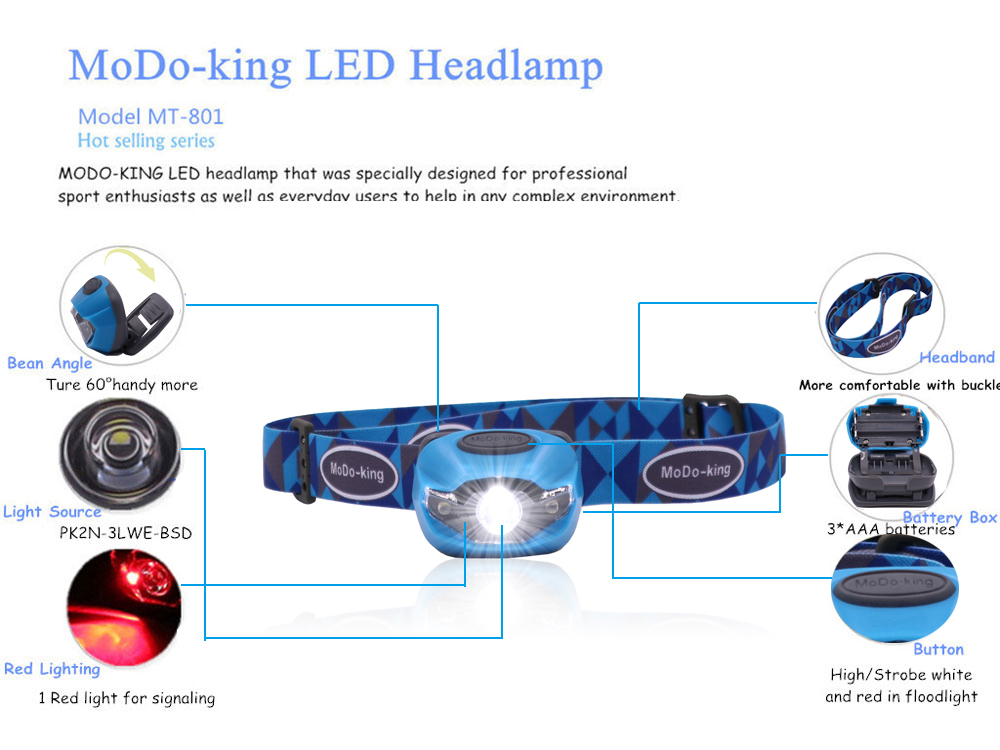 High grade package sport led headlight,fashion sport type led head light manufacturer