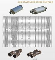 409 stainless steel muffler, X pipe, Y pipe pipe connector