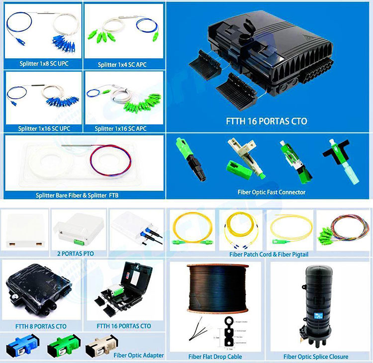 Outdoor wall mounted 16 output fiber optic distribution box CTO Box with 1x16 micro PLC Splitter