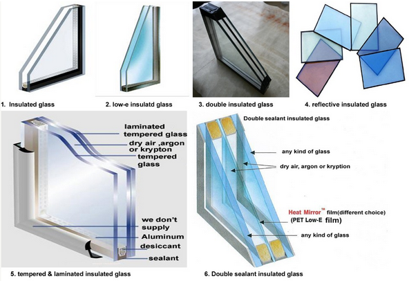 Tempered And Laminated Safety Glass Roofing Panels Buy