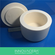 High Performance heat resistant Ceramic/Gold Melting Crucibles/INNOVACERA